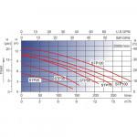 Насос Aquaviva LX STP75M (220В, 8 м3/ч, 0.75HP) с префильтром