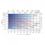 Насос Aquaviva LX SWIM100M (220В, 19 м3/ч, 1.5HP) с префильтром