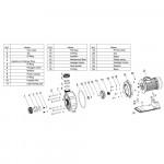 Насос Aquaviva LX WTB550Т (380В, 90 м3/ч, 7.5HP)