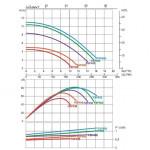 Фильтровальная установка Aquaviva FSP400/88030409